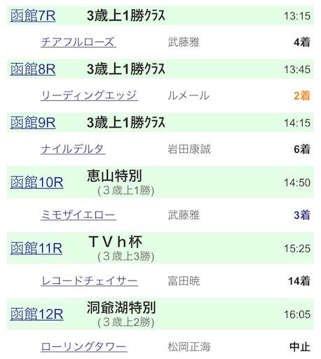 f:id:rakugaki_keiba2040:20190630172641j:image
