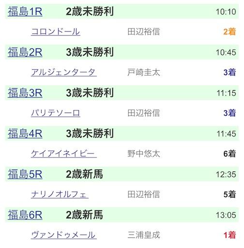 f:id:rakugaki_keiba2040:20190630172649j:image