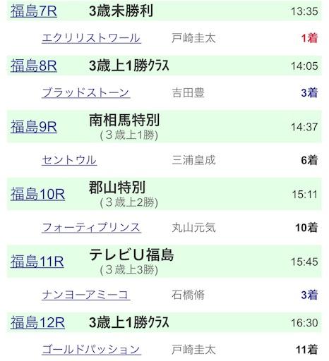 f:id:rakugaki_keiba2040:20190630172653j:image