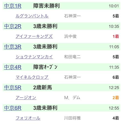 f:id:rakugaki_keiba2040:20190630172700j:image