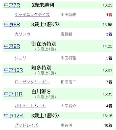 f:id:rakugaki_keiba2040:20190630172704j:image