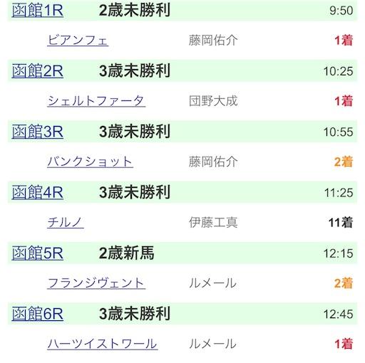 f:id:rakugaki_keiba2040:20190630173414j:image