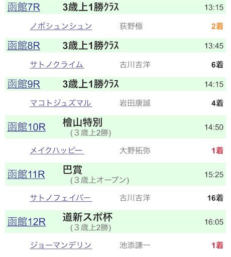 f:id:rakugaki_keiba2040:20190630173417j:image