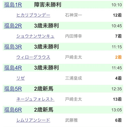 f:id:rakugaki_keiba2040:20190630173425j:image