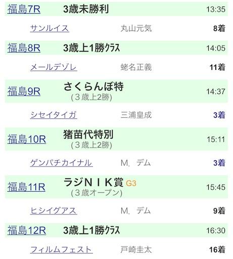 f:id:rakugaki_keiba2040:20190630173429j:image