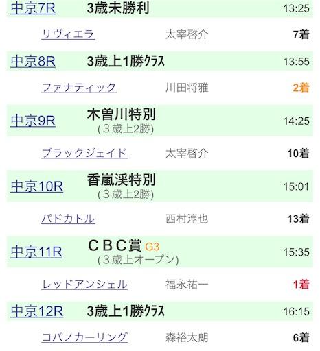 f:id:rakugaki_keiba2040:20190630173441j:image