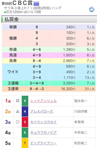 f:id:rakugaki_keiba2040:20190630173500j:image