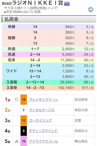 f:id:rakugaki_keiba2040:20190630173504j:image