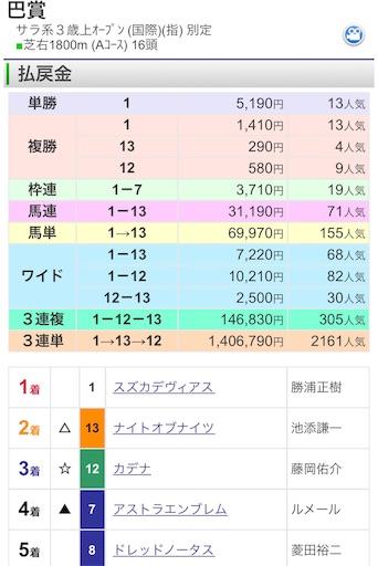 f:id:rakugaki_keiba2040:20190630173535j:image