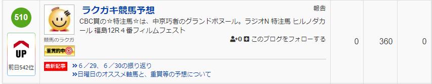 f:id:rakugaki_keiba2040:20190701135902p:plain