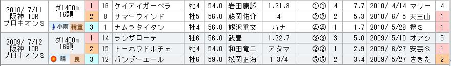 f:id:rakugaki_keiba2040:20190701141425p:plain