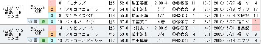 f:id:rakugaki_keiba2040:20190701220207p:plain