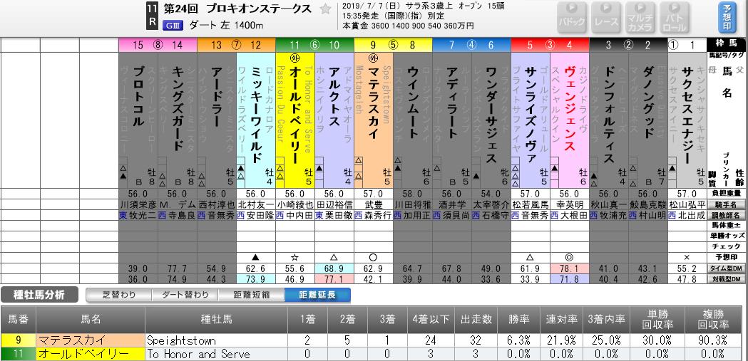 f:id:rakugaki_keiba2040:20190705134905p:plain