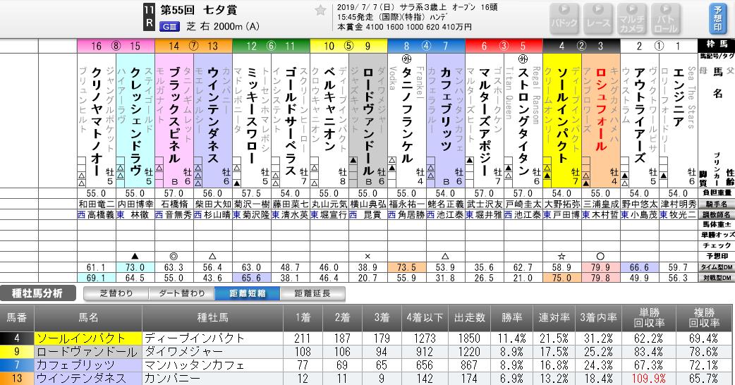 f:id:rakugaki_keiba2040:20190705192859p:plain