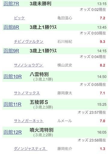 f:id:rakugaki_keiba2040:20190706000741j:image