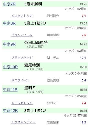 f:id:rakugaki_keiba2040:20190706000801j:image