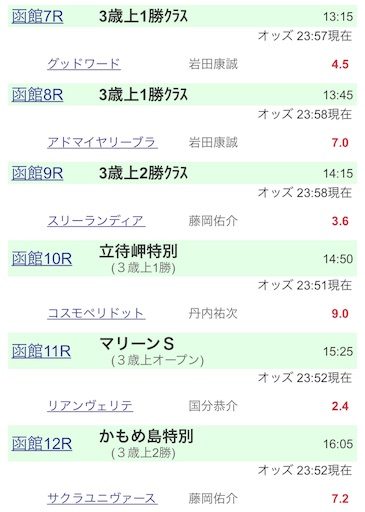 f:id:rakugaki_keiba2040:20190707000448j:image