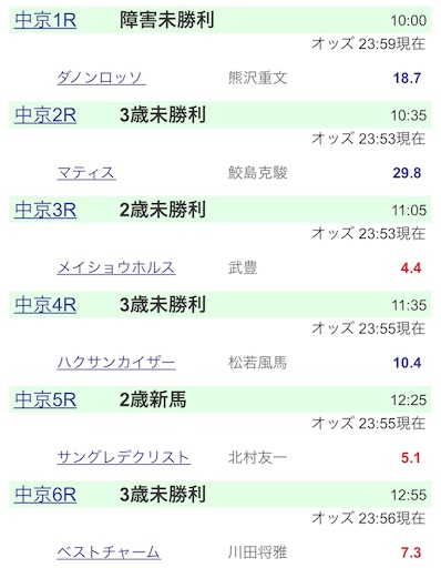 f:id:rakugaki_keiba2040:20190707000521j:image