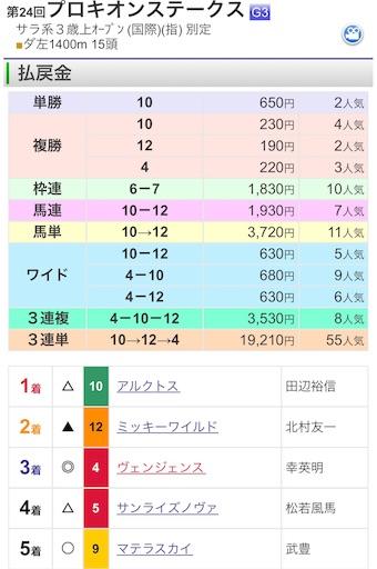 f:id:rakugaki_keiba2040:20190707214651j:image