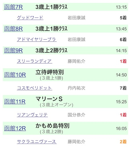 f:id:rakugaki_keiba2040:20190707214908j:image