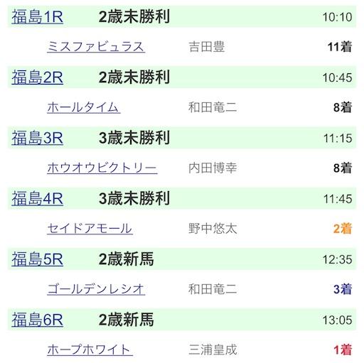 f:id:rakugaki_keiba2040:20190707214916j:image