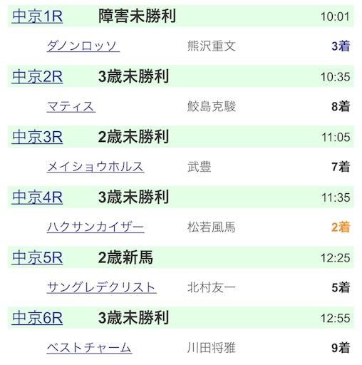 f:id:rakugaki_keiba2040:20190707214933j:image