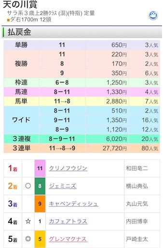f:id:rakugaki_keiba2040:20190707215113j:image