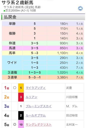 f:id:rakugaki_keiba2040:20190707215417j:image