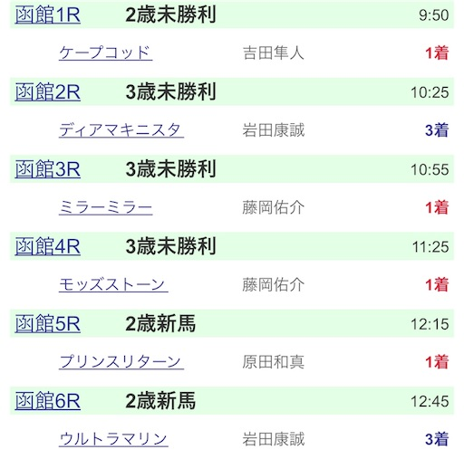 f:id:rakugaki_keiba2040:20190707221656j:image