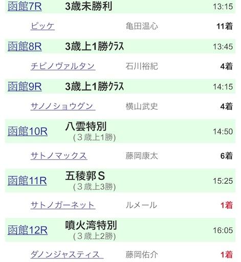 f:id:rakugaki_keiba2040:20190707221711j:image