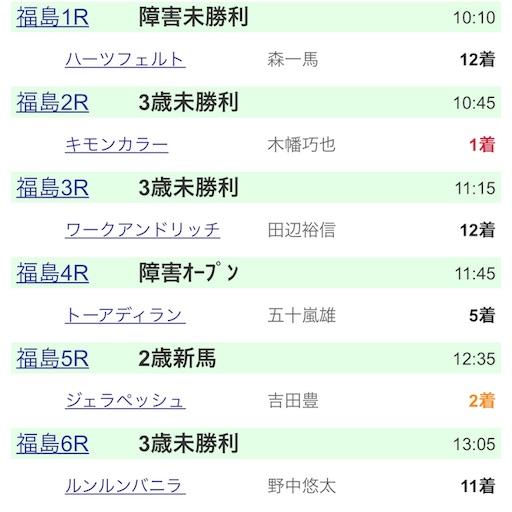 f:id:rakugaki_keiba2040:20190707221728j:image