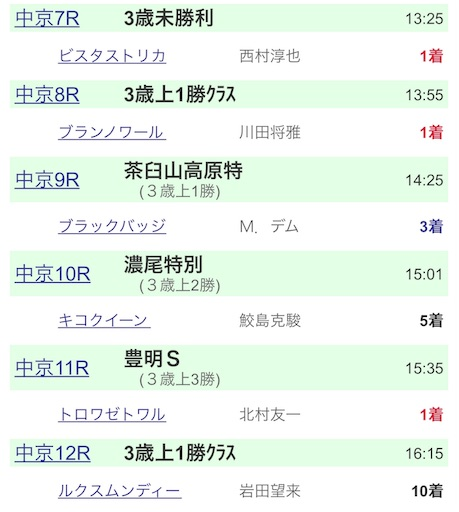 f:id:rakugaki_keiba2040:20190707221803j:image