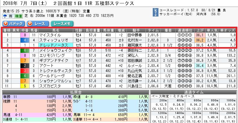 f:id:rakugaki_keiba2040:20190710235740p:plain