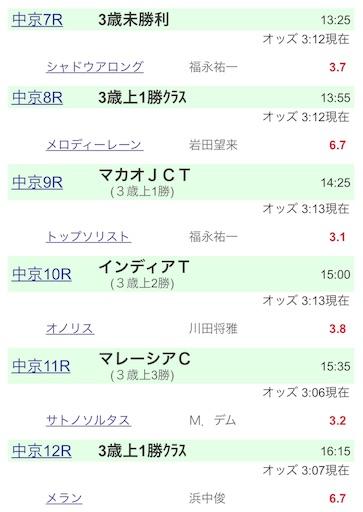 f:id:rakugaki_keiba2040:20190713031817j:image