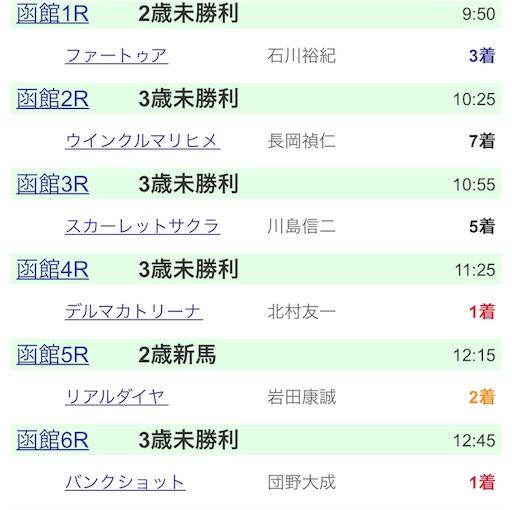 f:id:rakugaki_keiba2040:20190714223207j:image