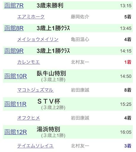 f:id:rakugaki_keiba2040:20190714223215j:image