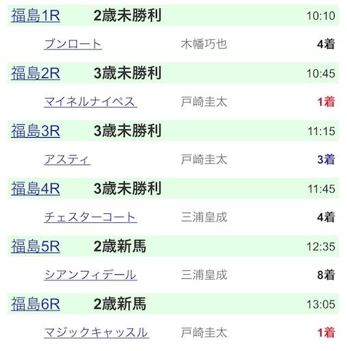 f:id:rakugaki_keiba2040:20190714223228j:image