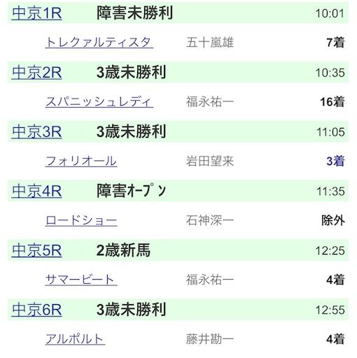 f:id:rakugaki_keiba2040:20190714223251j:image