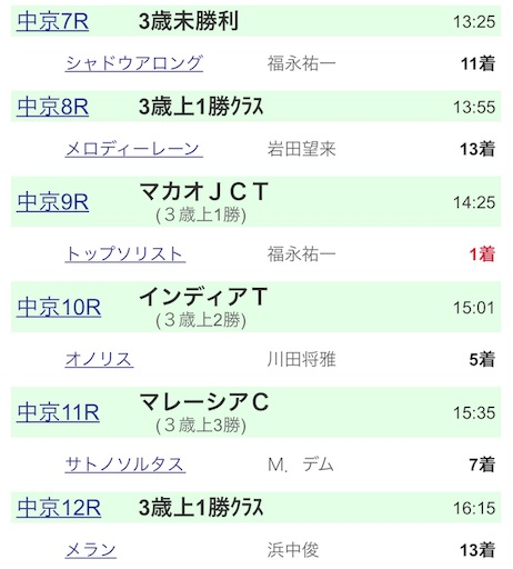 f:id:rakugaki_keiba2040:20190714223302j:image