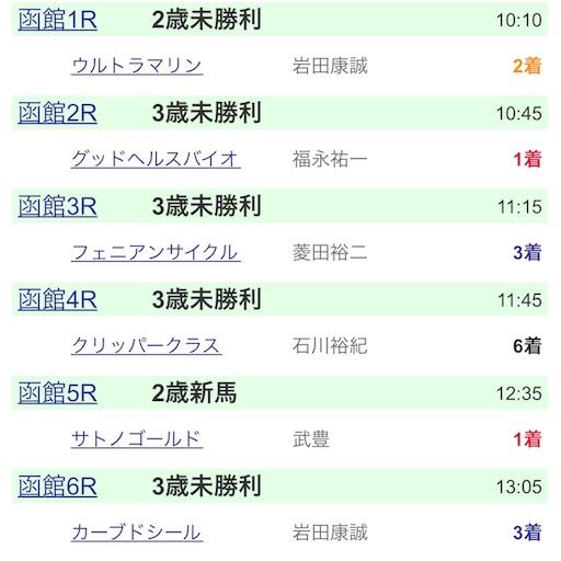 f:id:rakugaki_keiba2040:20190714223441j:image