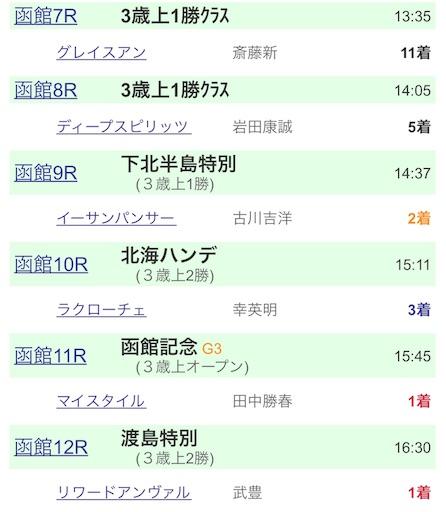 f:id:rakugaki_keiba2040:20190714223444j:image