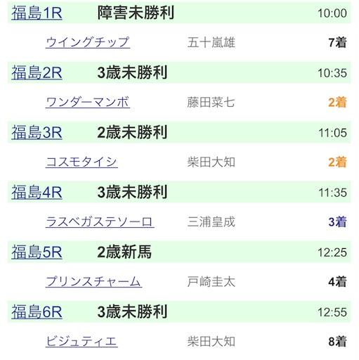 f:id:rakugaki_keiba2040:20190714223452j:image