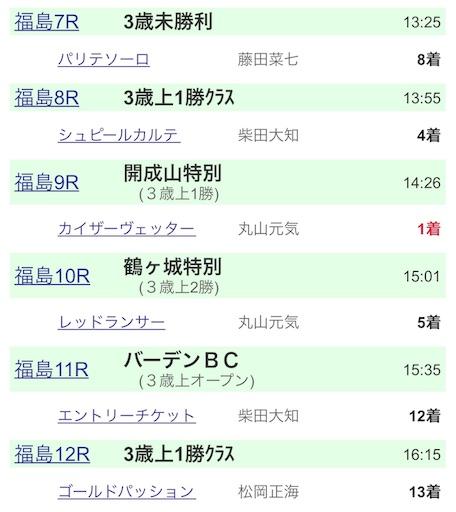f:id:rakugaki_keiba2040:20190714223454j:image