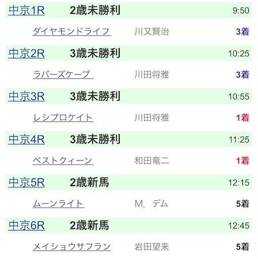 f:id:rakugaki_keiba2040:20190714223501j:image
