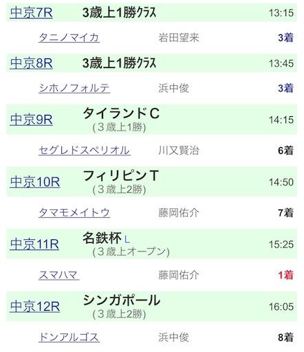 f:id:rakugaki_keiba2040:20190714223504j:image