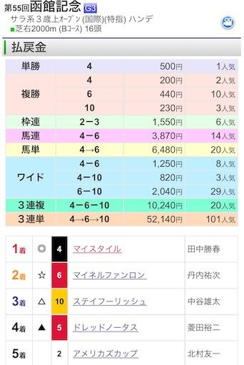 f:id:rakugaki_keiba2040:20190714223520j:image