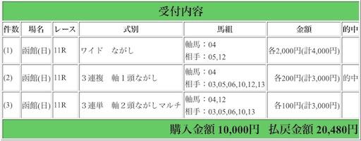f:id:rakugaki_keiba2040:20190714223531j:image