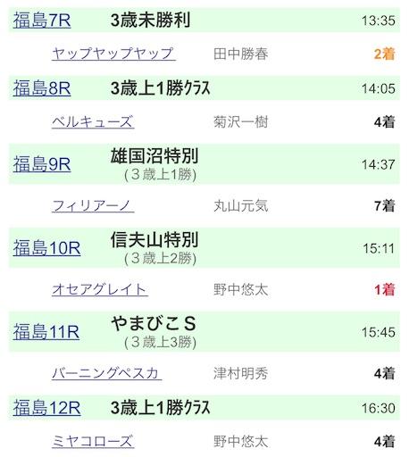 f:id:rakugaki_keiba2040:20190714223928j:image