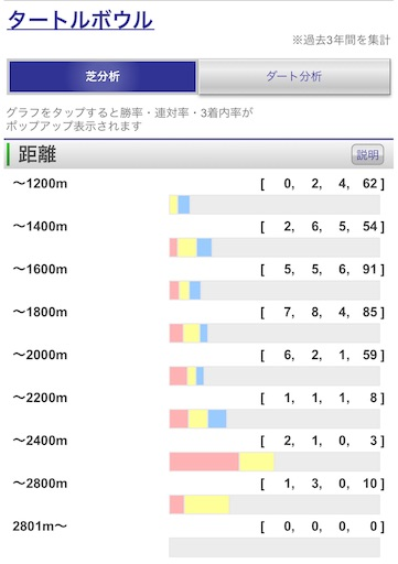 f:id:rakugaki_keiba2040:20190717143509j:image