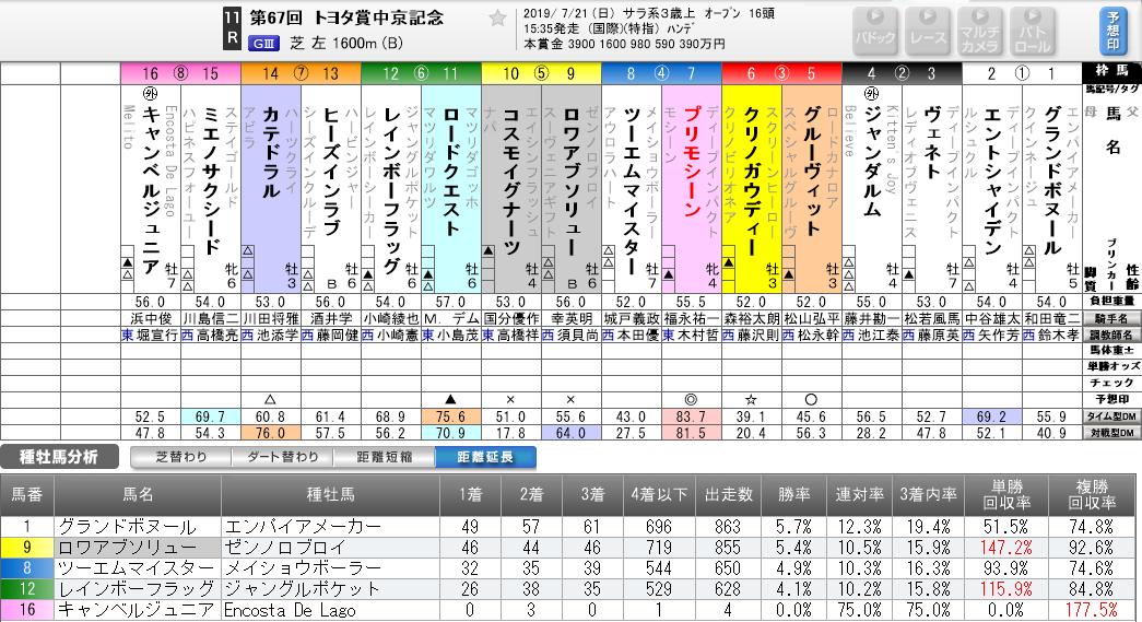 f:id:rakugaki_keiba2040:20190719211127p:plain